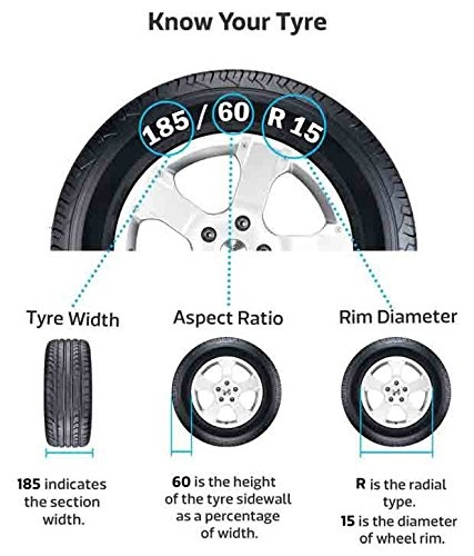 Tire Utqg Meaning >> What do vehicle tyre numbers & sizes mean? - Quora
