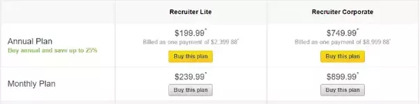 How much does LinkedIn Recruiter (the corporate recruiting ...