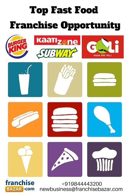 What is the cost of the Burger King franchise in India? - Quora