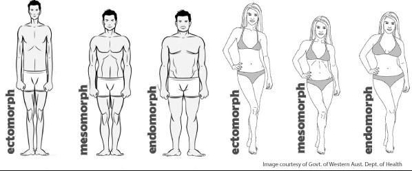 hur kan man gå upp i vikt