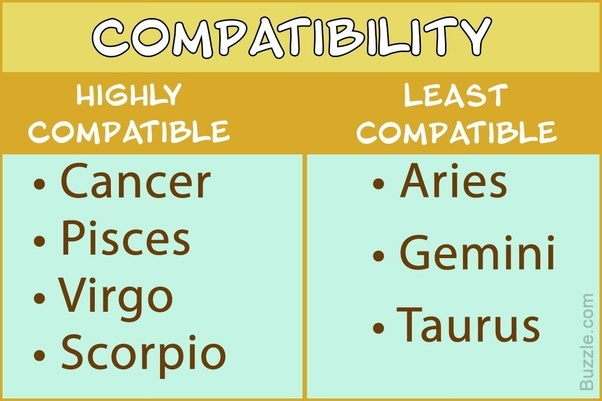Is A Virgo Woman And A Scorpio Man Compatible - Quora