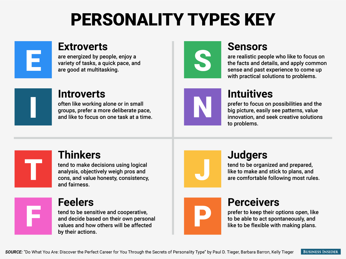 what are the mbti types of all the members of exo quora