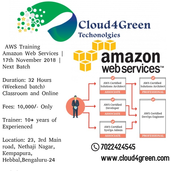 What training is suggested to pass the AWS solution