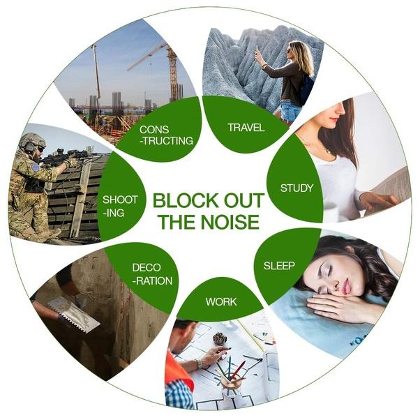How to block my surrounding sound - Quora