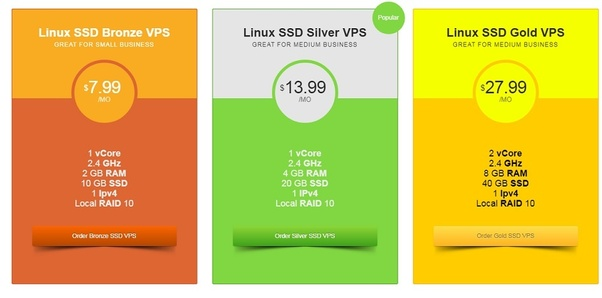 SSD VPS or Non-SSD VPS – Which provides better web hosting