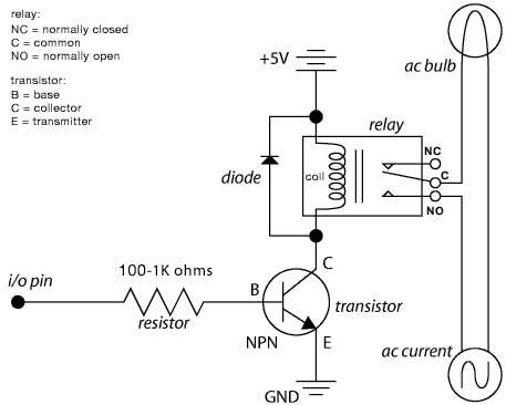 Why is relay used in electrical circuits? - Quora Uni Electronic Overload Relay Wiring Diagram on