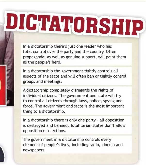 strong dictatorship is better than weak democracy In today's video we discuss the following topic which is better -weak democracy or strong dictatorship check the video and see on which side you're on.