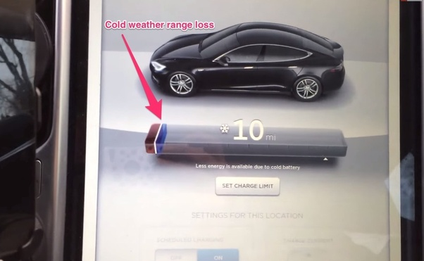 If You Don T Preheat The Battery Before Going Out Might Find That Not All Energy In Is Immediately Available