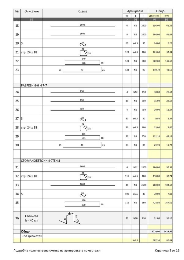 Can somebody post sample bill of quantity estimation steel rebar also you can use construction calculators for taking off quantities altavistaventures Image collections