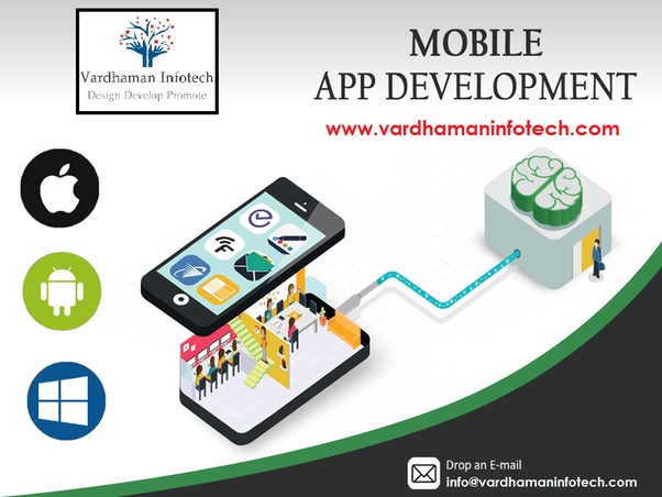 2568a373210388 If you are seeking for top mobile app Development Company in UK, then there  are a few good companies in UK, Including Vardhaman Infotech, which  provides the ...