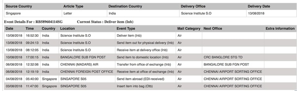 If an order from AliExpress is held by customs, what do I do right