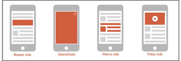 Quelles sont les tendances marketing des applications mobiles dans 2018?