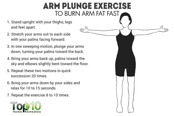 I want to lose arm fat quicklywhat should i do quora arm plunge exercise ccuart Choice Image