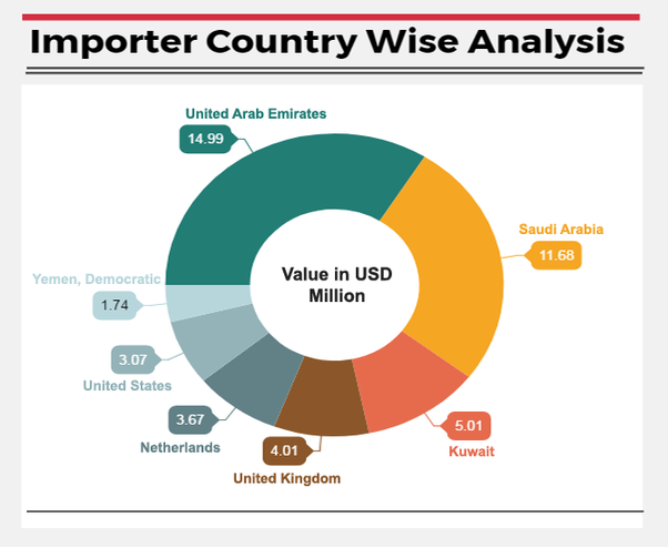 global analysis of uae United arab emirates country analysis this finding was also supported within the nielsen global pestle analysis united arab emirates.