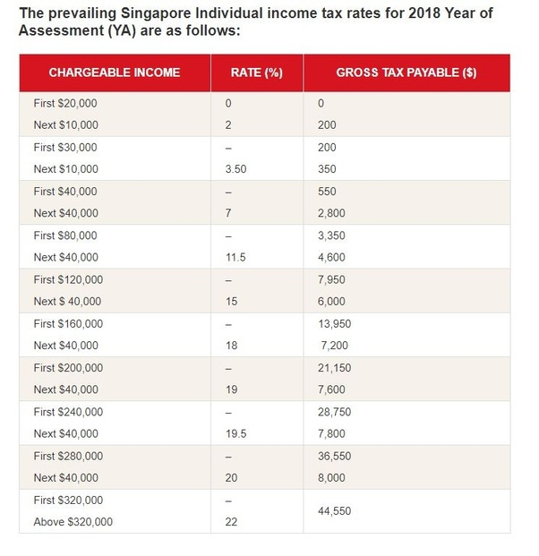 Singapore Income Tax How much is the...