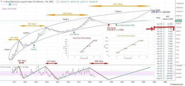 Bolsa de valores sp