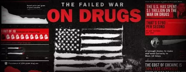 the drug wars and the drug prohibition in the united states Prohibition was a period of nearly 14 years of us history (1920 to 1933) in which the manufacture, sale, and transportation of intoxicating liquor was made illegal it was a time characterized by speakeasies, glamor, and gangsters and a period of time in which even the average citizen broke the.
