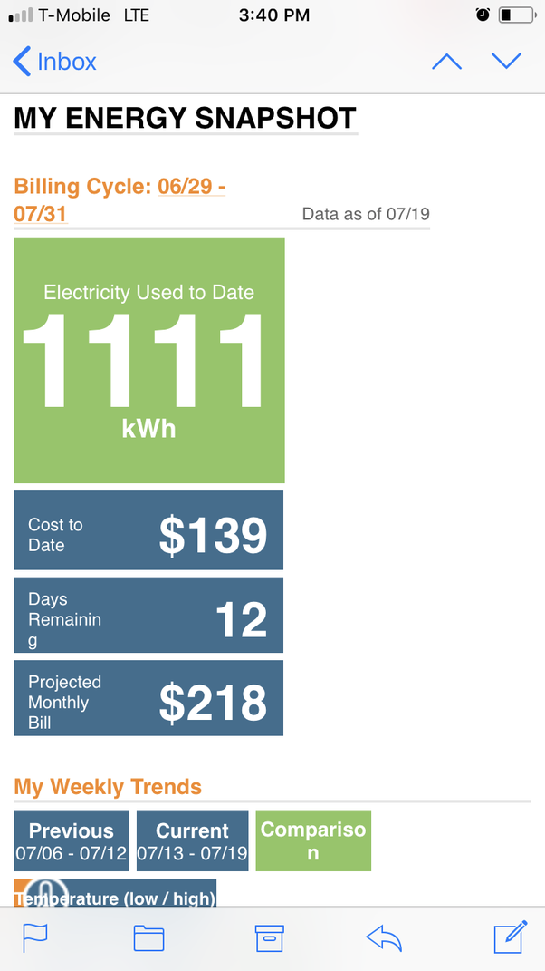 Average Electric Bill For 2 Bedroom Apartment In Las Vegas ...