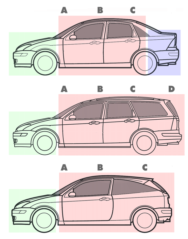 What Is The Difference Between Various Car Types Like A Coupe Sedan