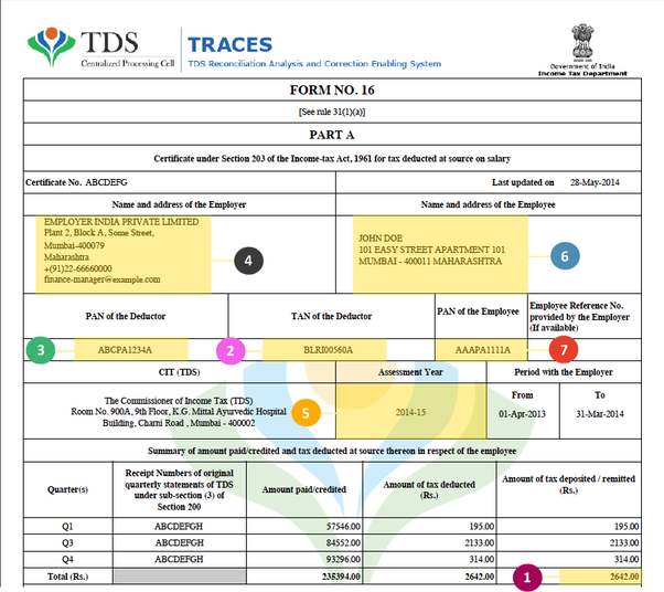 Income Tax Form 16b Pdf