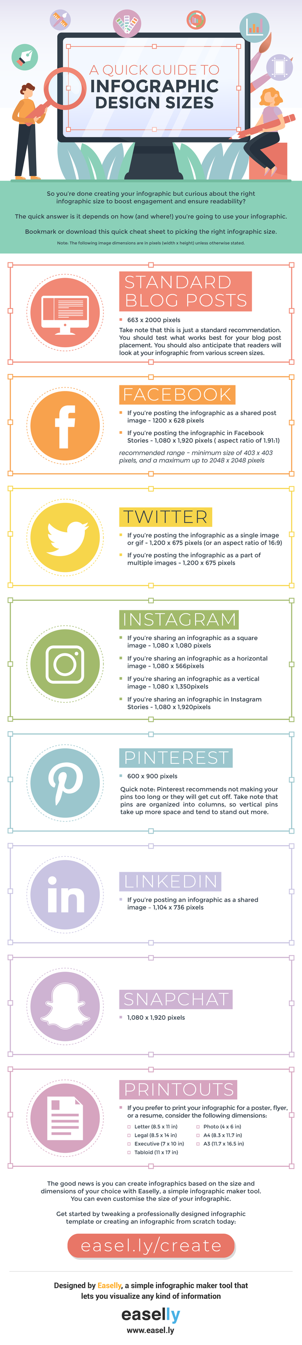 What Is The Best Infographic Size To Share On Facebook And As A Blog Post Quora