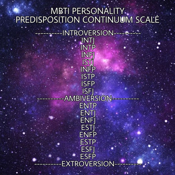 Which type is more introverted, INFJ or INTJ? - Quora
