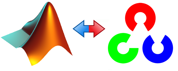 What are the pros and cons of using Matlab vs Open CV for