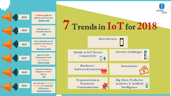 What is the Internet of Things (IoT) trends for 2018? - Quora
