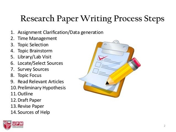 steps in writing research paper