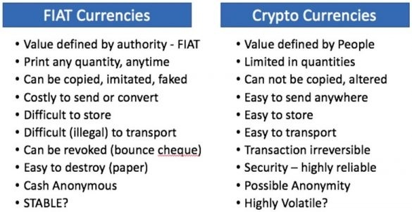 Fiat currency vs cryptocurrency