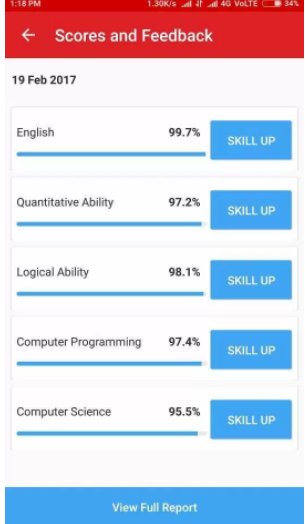 Where can i get the previous aspiring minds questions papers quora here is my amcat score you should study from our new website prepinsta and mygeekmonkey questions from mygeekmonkey are repeated in the exam and thus you fandeluxe Images