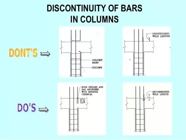 How To Improve Column Beam Junction Stronger Quora