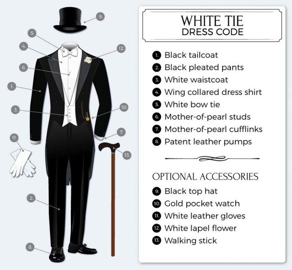 What is a formal party attire? - Quora