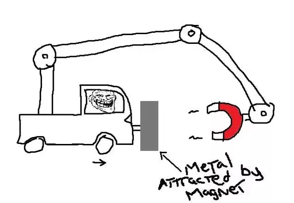 why is perpetual motion impossible when using magnets