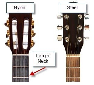 are nylon guitar strings stronger than steel strings quora. Black Bedroom Furniture Sets. Home Design Ideas