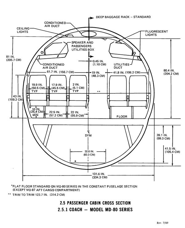 boeing fuselage section numbering