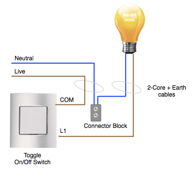 Brilliant How Do Christmas Lights With 3 Wires Work Quora Wiring Database Numdin4X4Andersnl