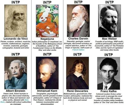 Intp authors