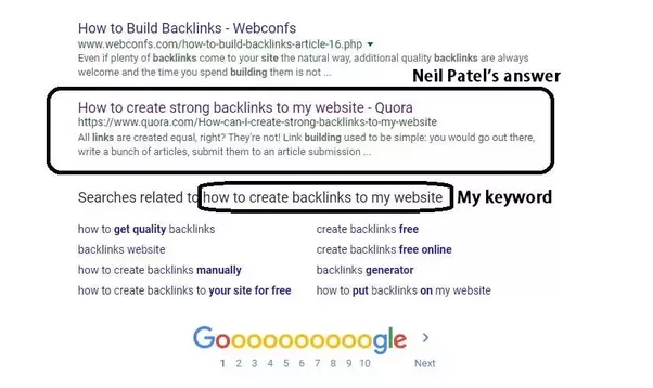 """... to my website"""" """"get strong backlinks"""" or even """"create backlinks"""",  you'll see Neil Patel's answer on Quora in the first or the second page of  the SERPs."""