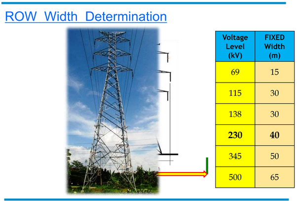 How far from a 230kV power line is safe to live? - Quora