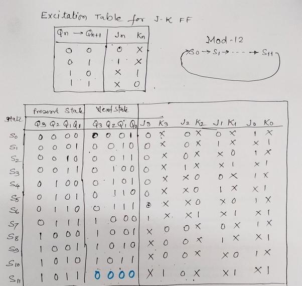 K J 2 Bit Counter | Wiring Diagrams