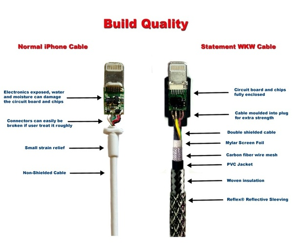 main qimg 2aef3f9d3c4873f8d77f86d3ac4a0ba3 iphone charging cable wiring diagram wiring diagram data
