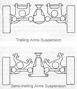 What Are Semi Trailing Arms And What Are The Advantages