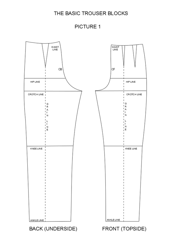 What Is The Difference Between Men 39 S Pants And Women 39 S Pants Quora