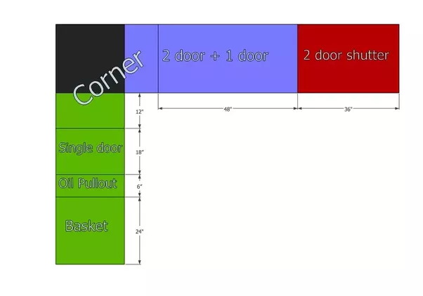 What are the dimensions of modular kitchen units? - Quora