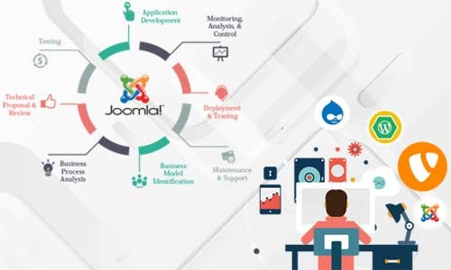 Do you think Joomla is the best CMS for eCommerce web