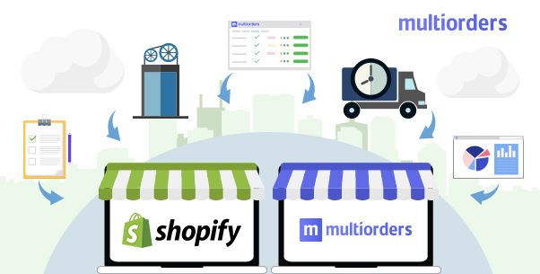 Can you have more than one Shopify store? - Quora