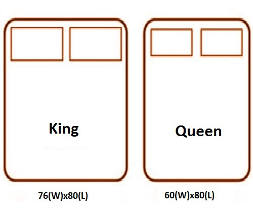What Is The Largest Mattress Size Quora, Are Queen Size Beds Longer Than Full
