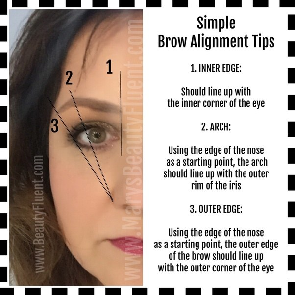 What Are Some Tips For Arching Eyebrows Quora