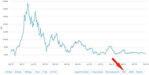 cryptocurrency price history kaggle